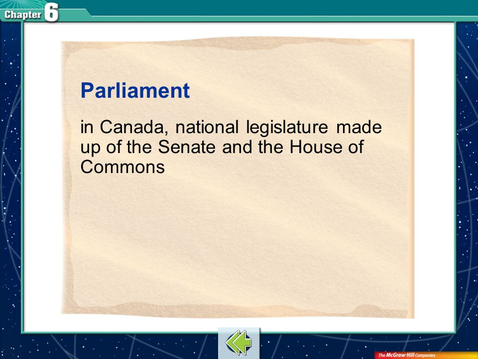 Parliament in Canada, national legislature made up of the Senate and the House of Commons Vocab17