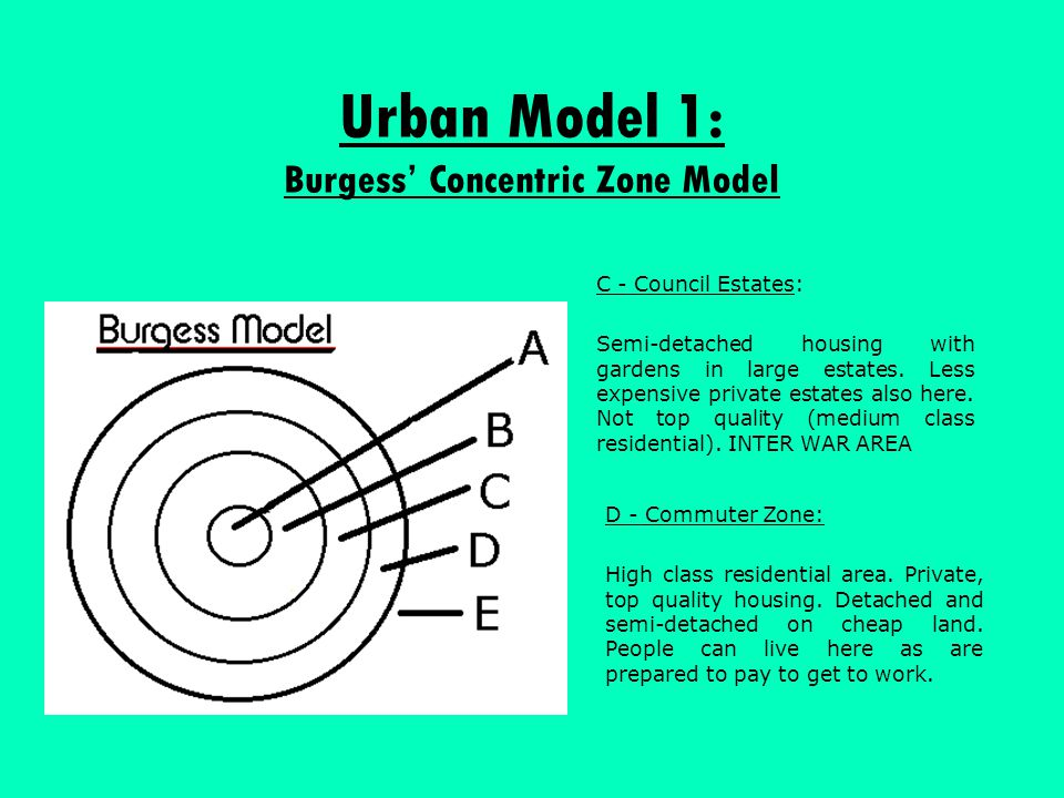 Urban Model 1: Burgess' Concentric Zone Model