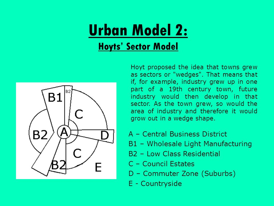 Urban Model 2: Hoyts' Sector Model