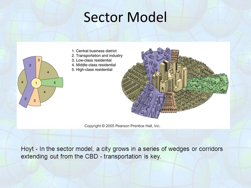 Sector Model Hoyt - In the sector model, a city grows in a series of wedges or corridors extending out from the CBD - transportation is key.