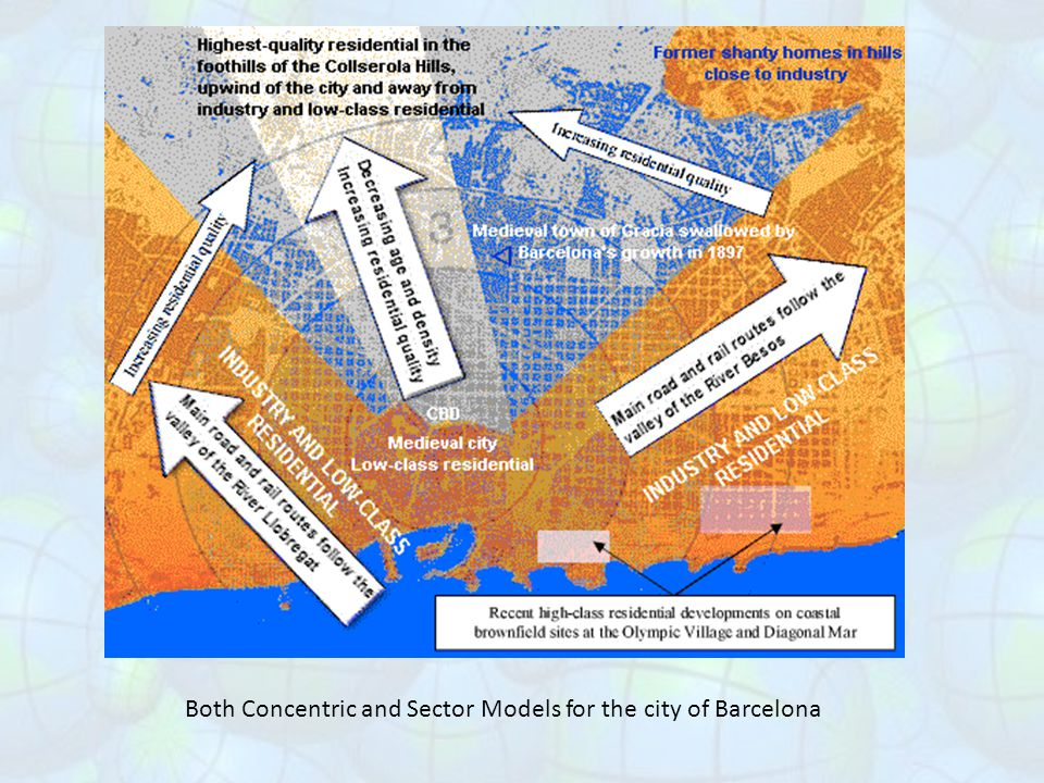 Both Concentric and Sector Models for the city of Barcelona