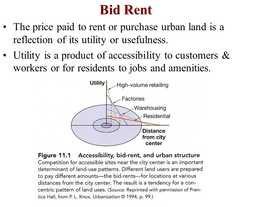 Bid Rent The price paid to rent or purchase urban land is a reflection of its utility or usefulness.