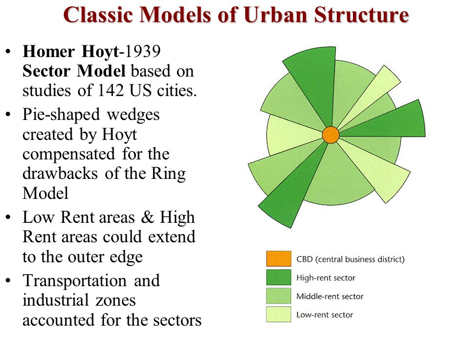 Classic Models of Urban Structure