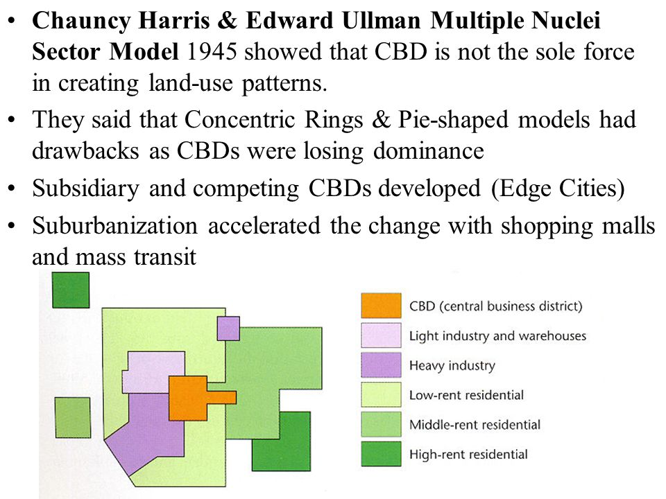 Subsidiary and competing CBDs developed (Edge Cities)