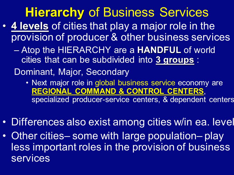 Hierarchy of Business Services