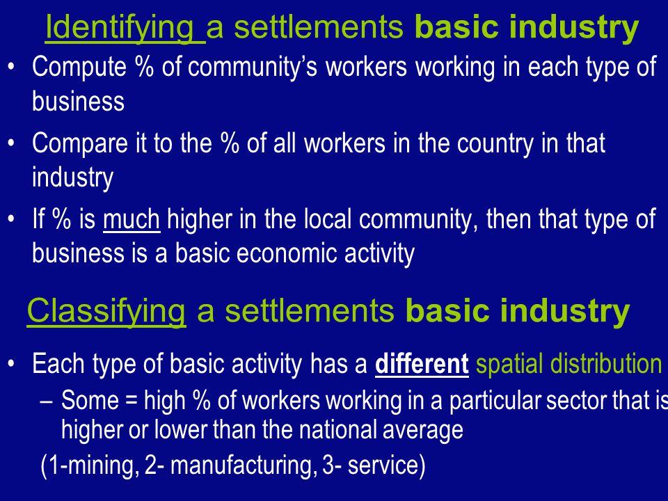 Identifying a settlements basic industry