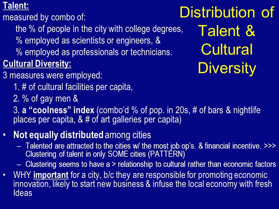 Distribution of Talent & Cultural Diversity