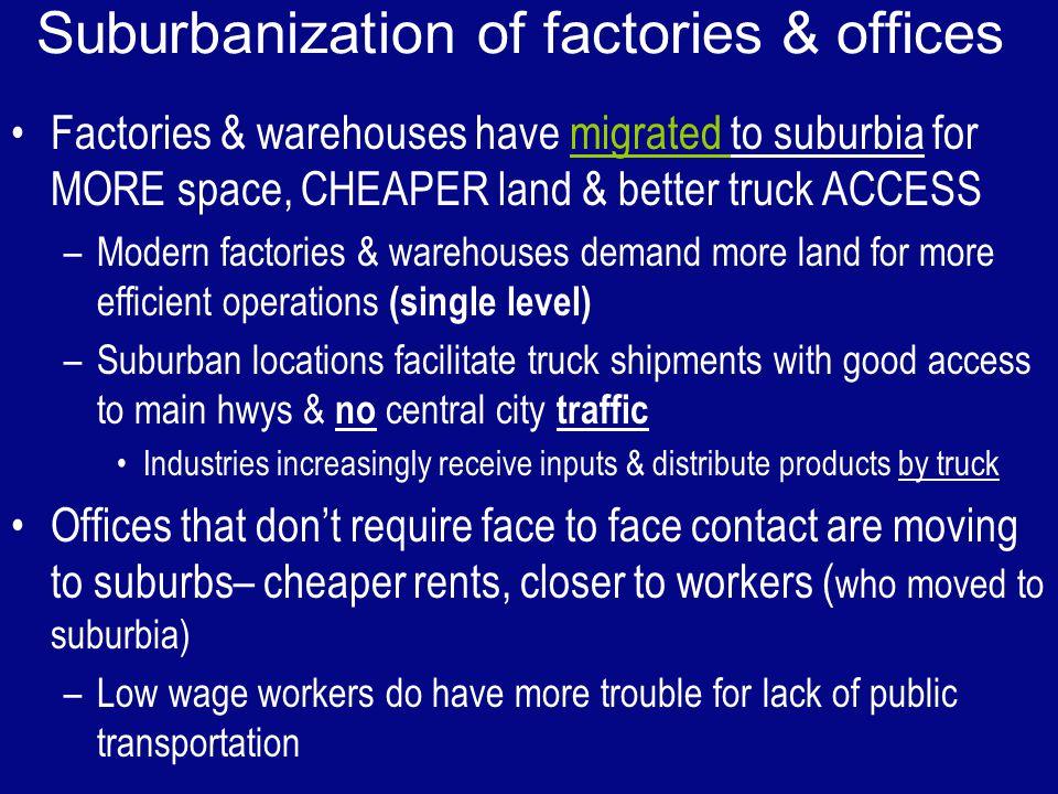 Suburbanization of factories & offices