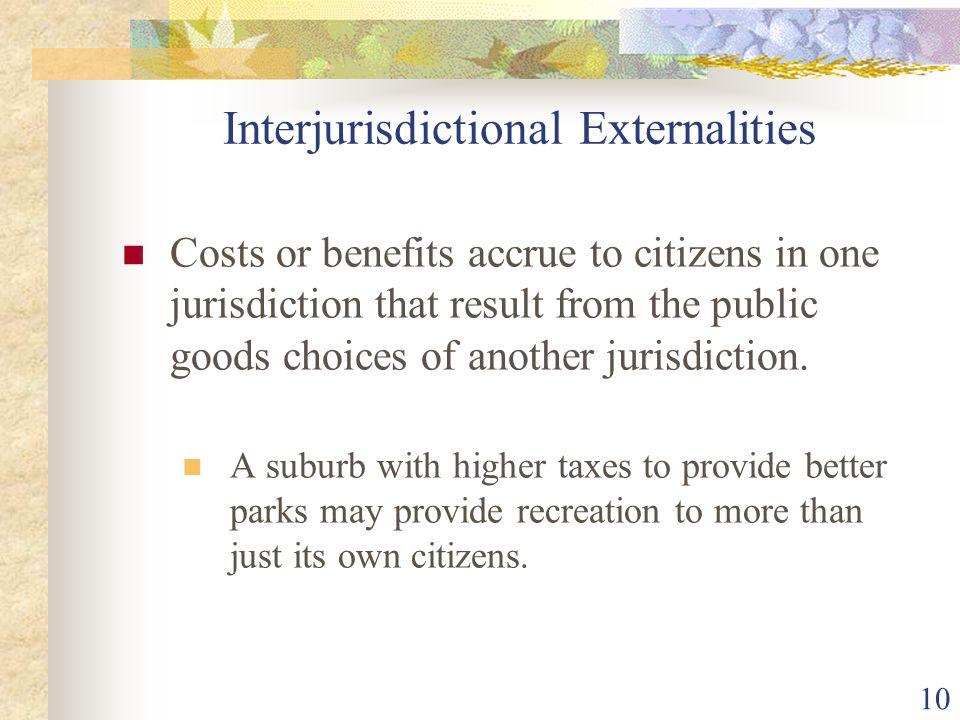Interjurisdictional Externalities