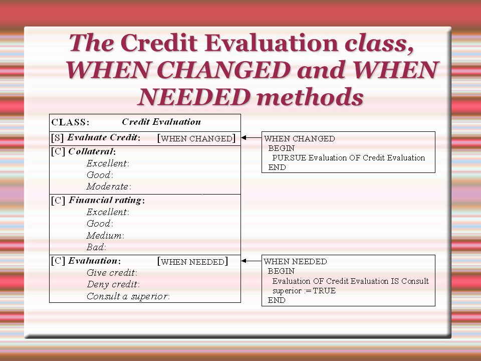 The Credit Evaluation class, WHEN CHANGED and WHEN NEEDED methods