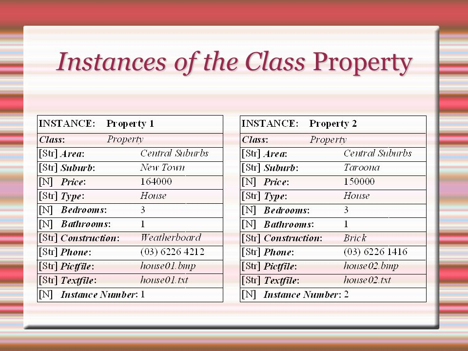 Instances of the Class Property