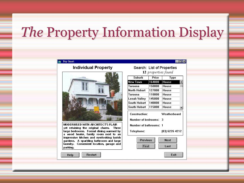 The Property Information Display