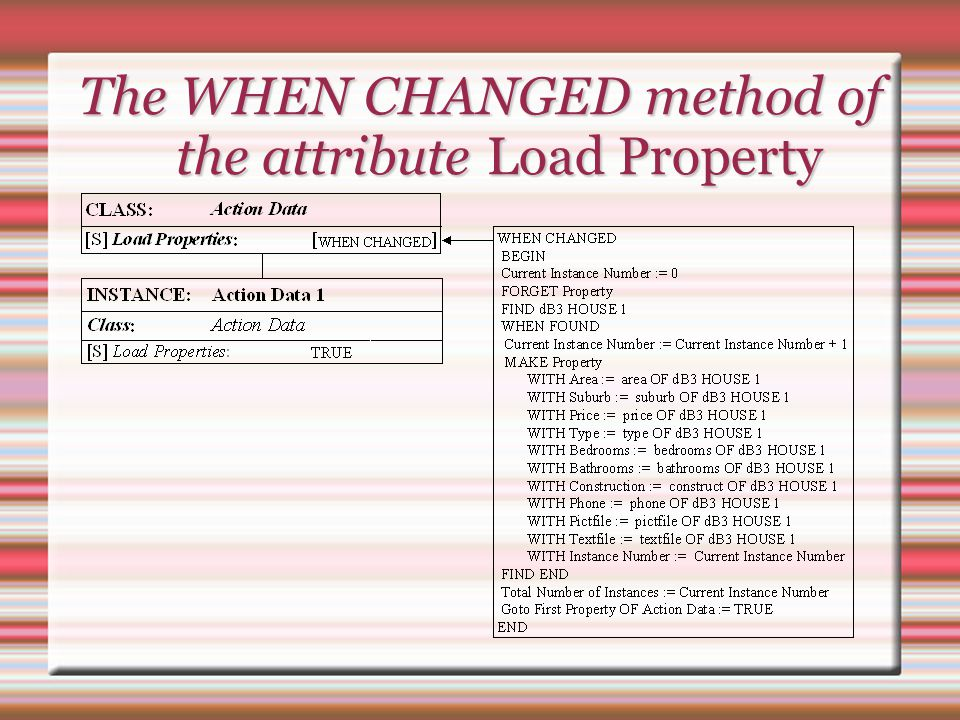 The WHEN CHANGED method of the attribute Load Property