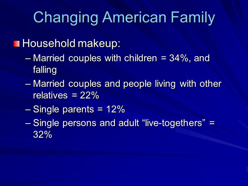 Changing American Family