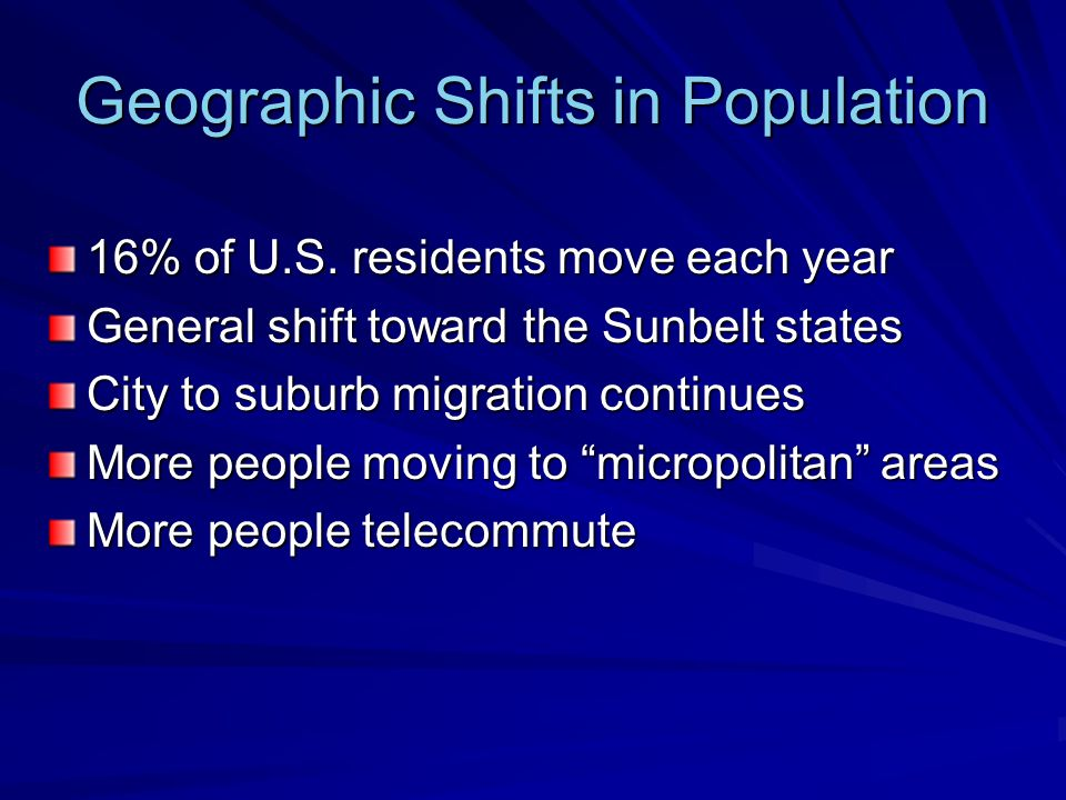 Geographic Shifts in Population