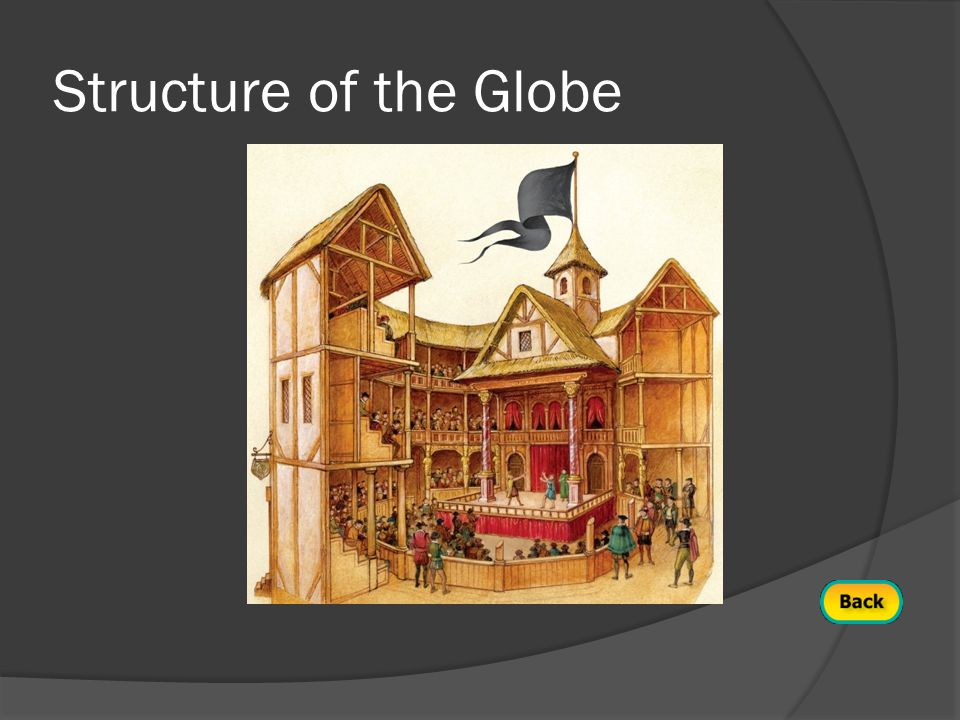 Structure of the Globe