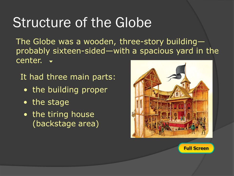 Structure of the Globe The Globe was a wooden, three-story building— probably sixteen-sided—with a spacious yard in the center.