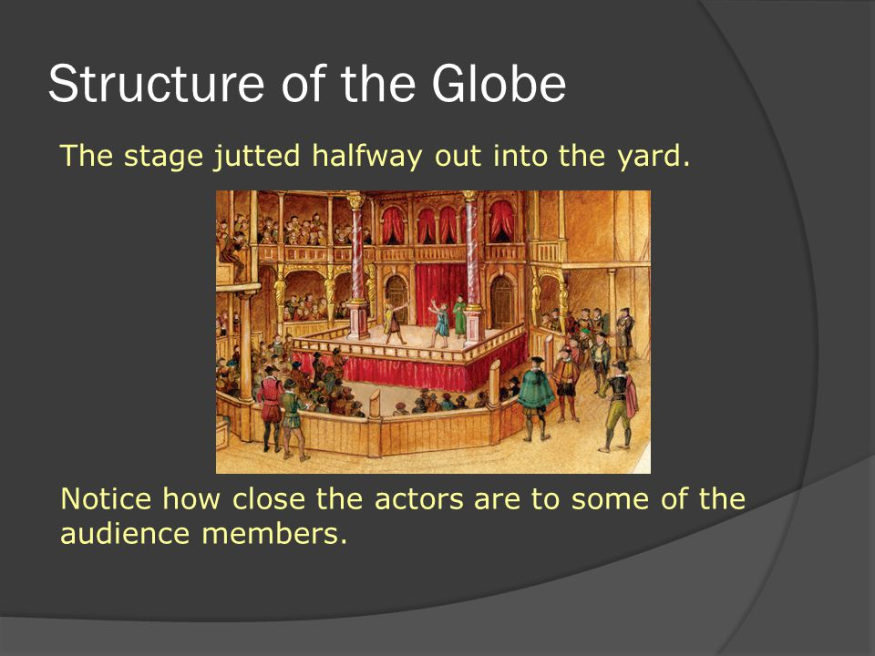 Structure of the Globe The stage jutted halfway out into the yard.
