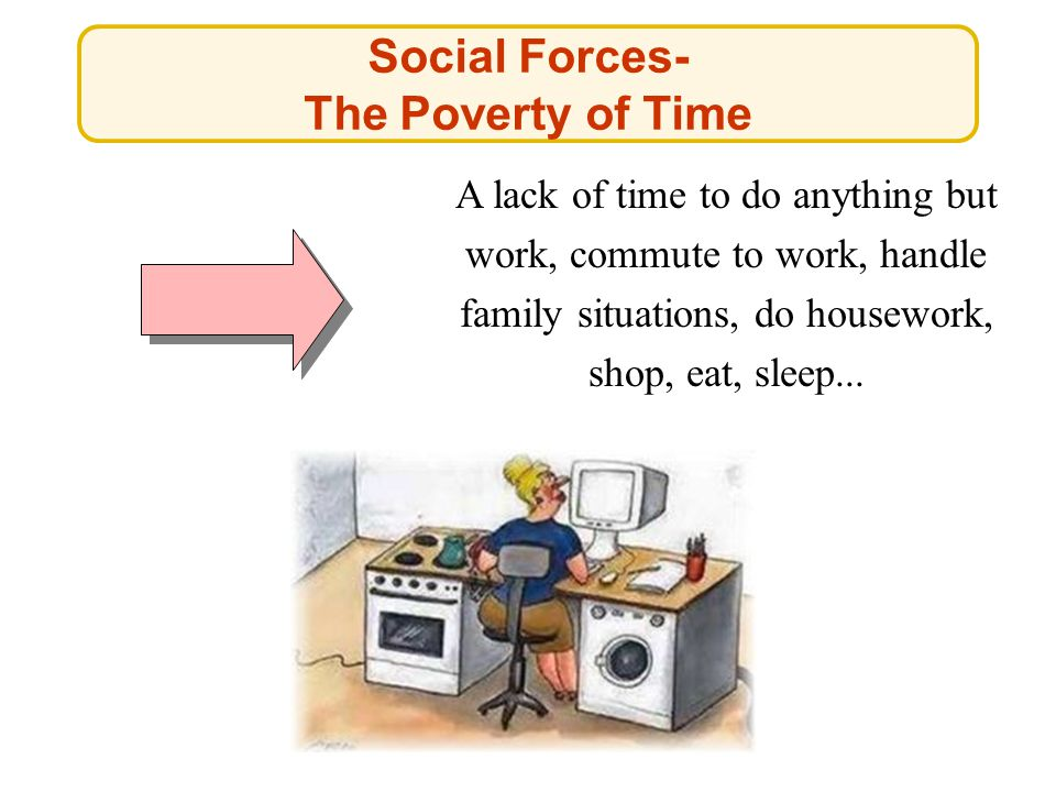 Social Forces- The Poverty of Time