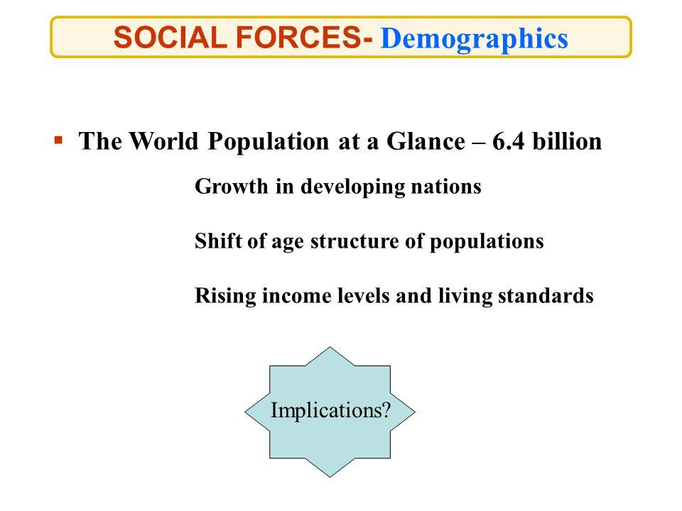 SOCIAL FORCES- Demographics