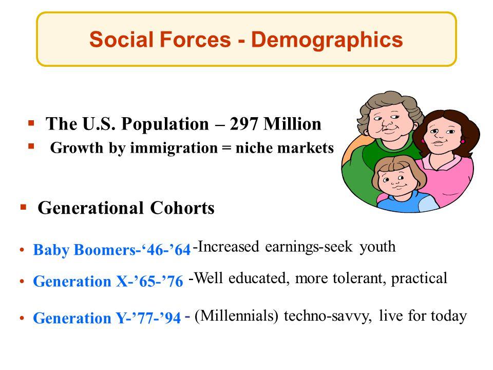 Social Forces - Demographics