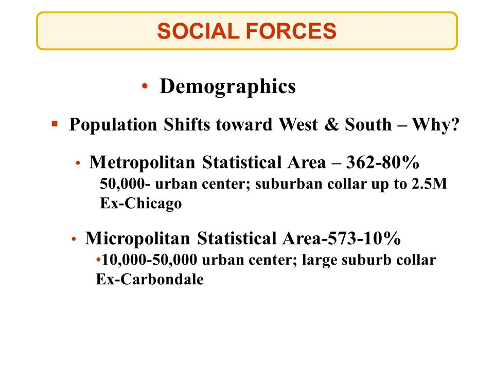 SOCIAL FORCES Demographics