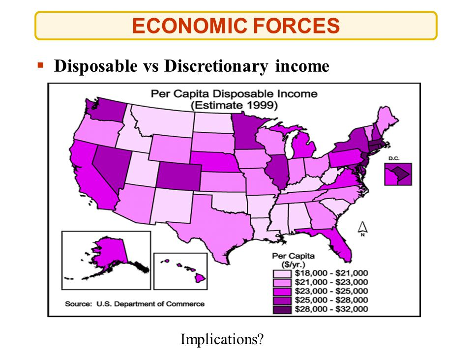 ECONOMIC FORCES Disposable vs Discretionary income Implications