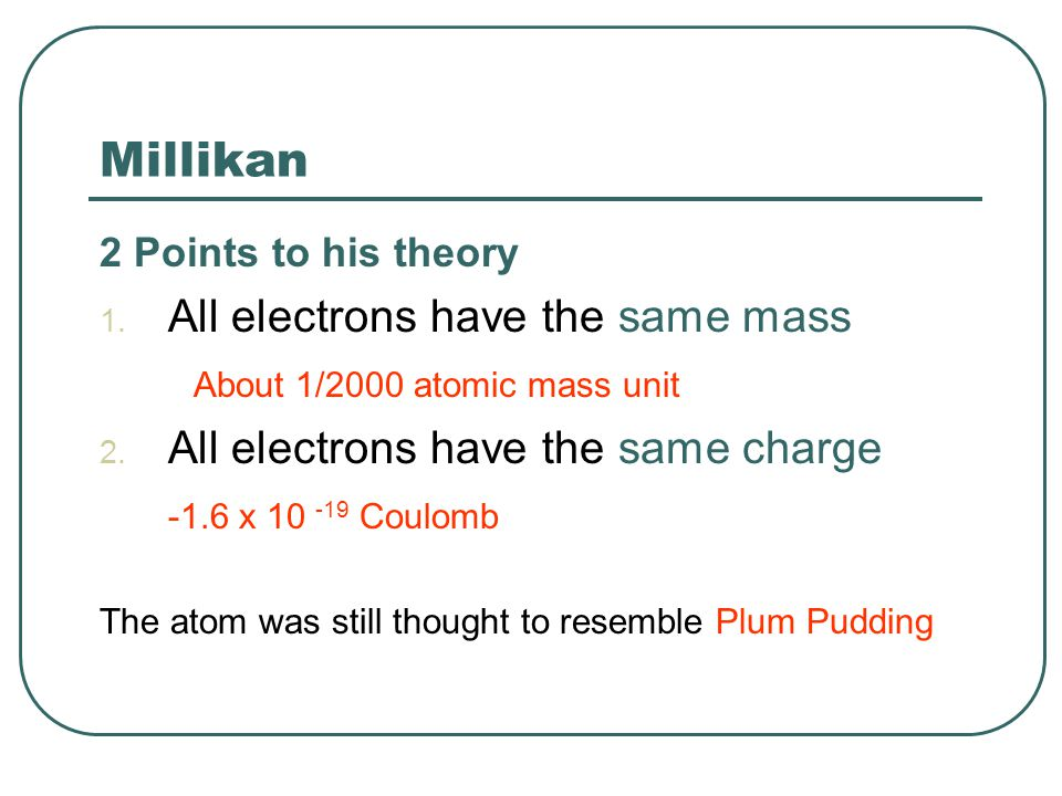 Millikan All electrons have the same mass