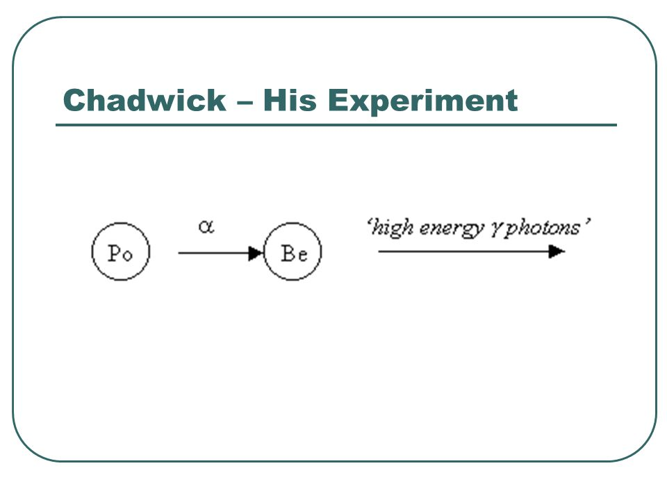 Chadwick – His Experiment