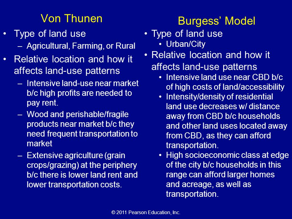 Von Thunen Burgess' Model Type of land use Type of land use