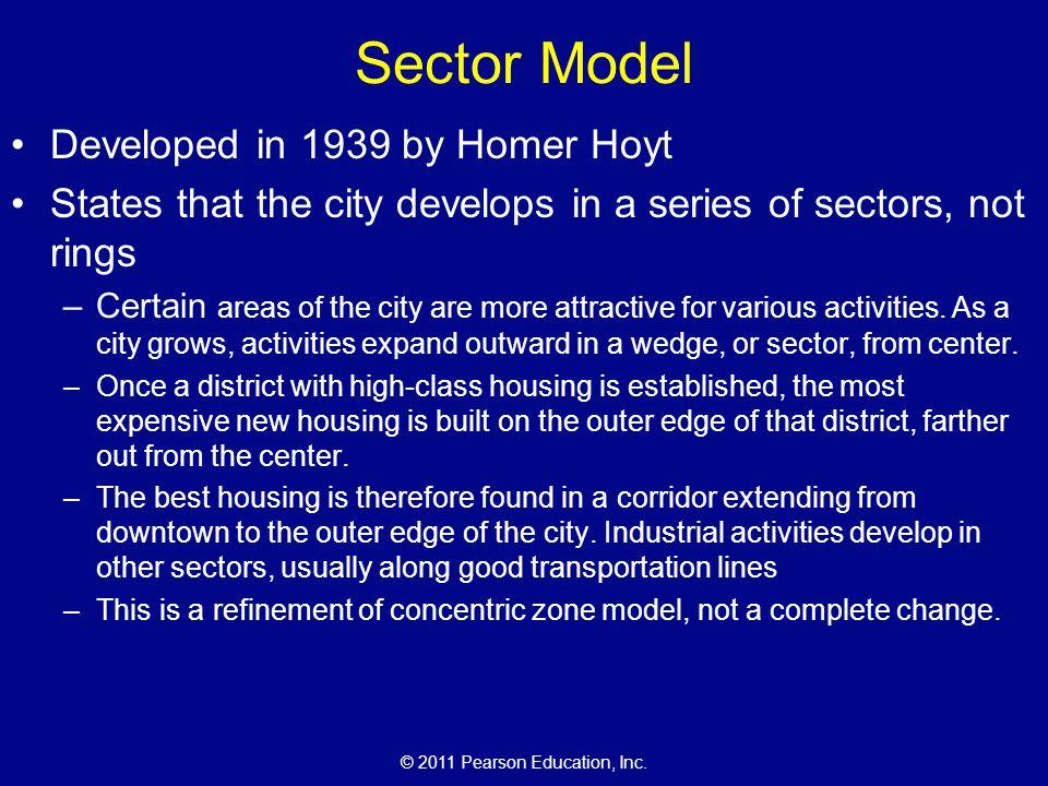 Sector Model Developed in 1939 by Homer Hoyt