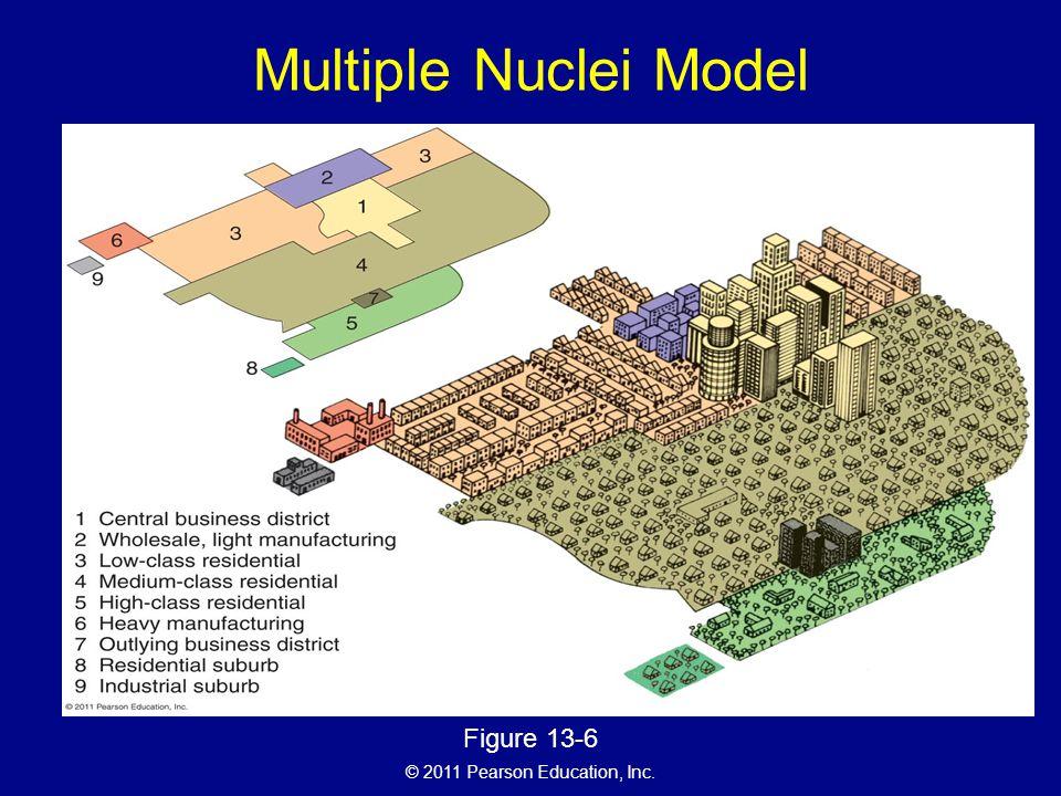 Multiple Nuclei Model Figure 13-6