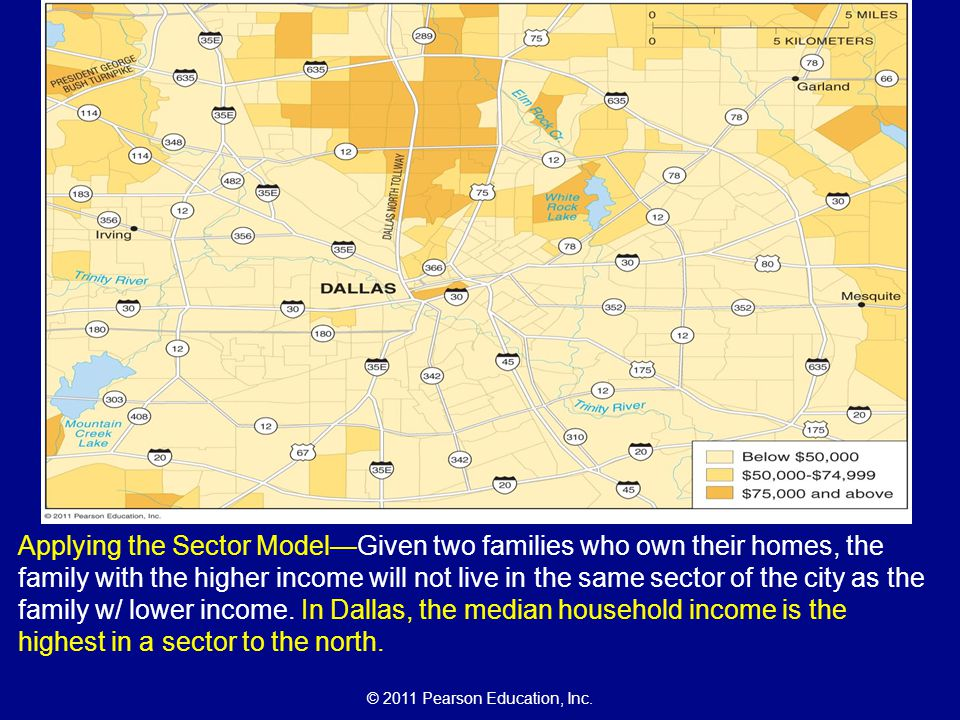 Applying the Sector Model—Given two families who own their homes, the family with the higher income will not live in the same sector of the city as the family w/ lower income.
