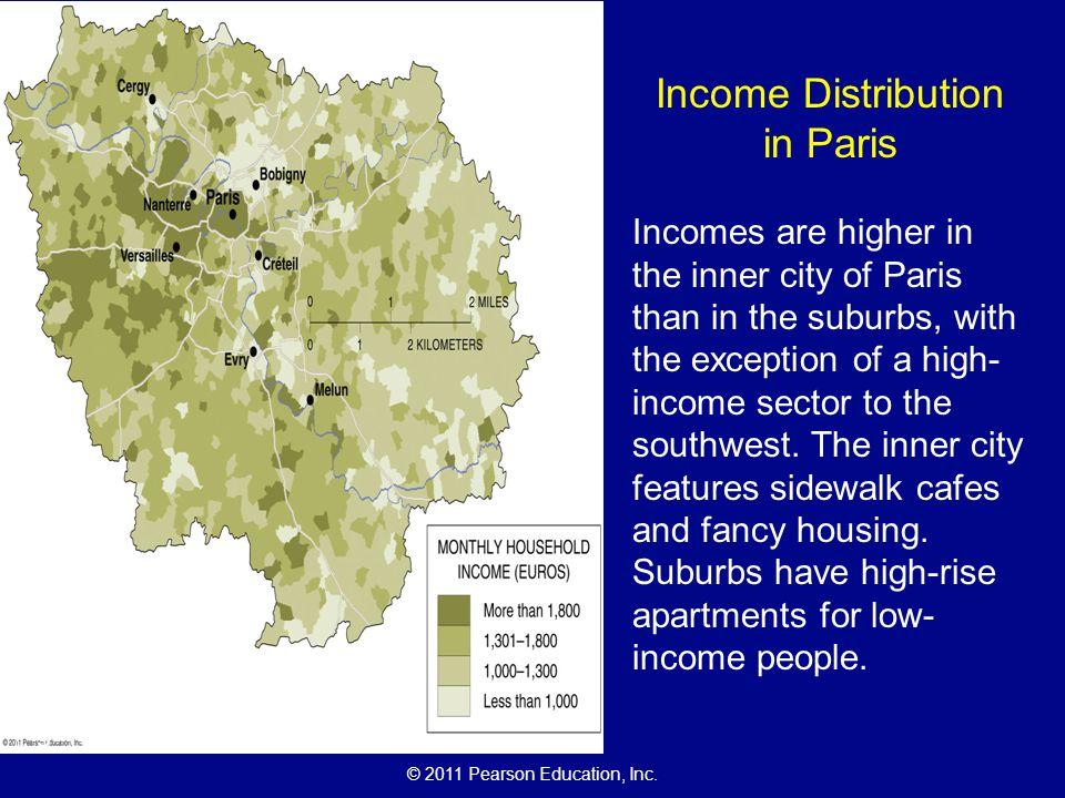 Income Distribution in Paris