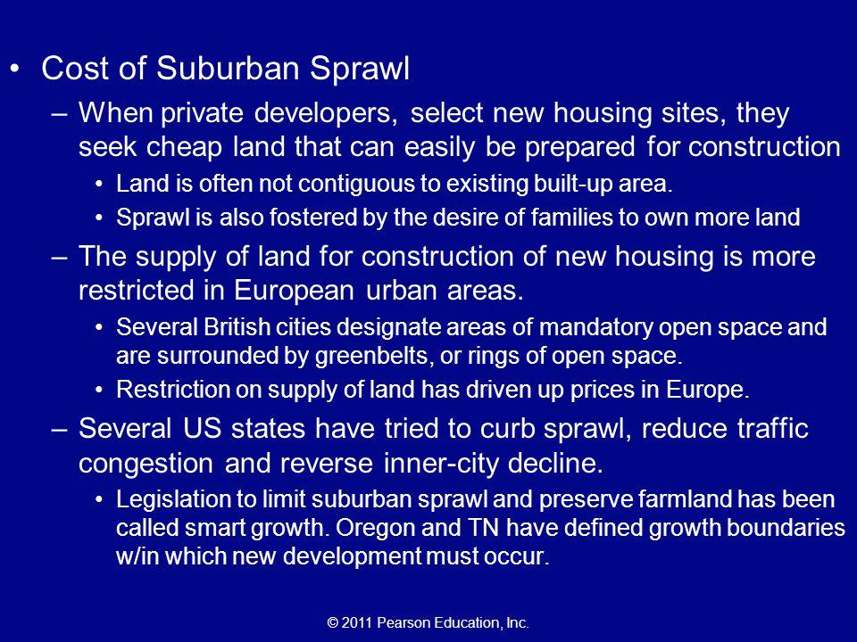 Cost of Suburban Sprawl