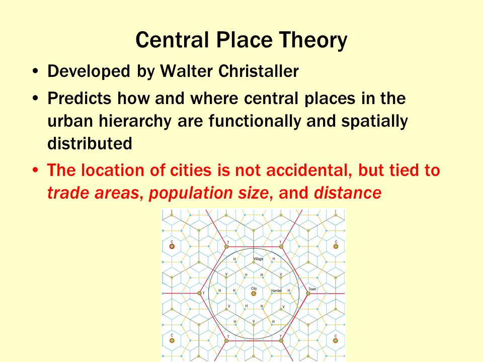 Central Place Theory Developed by Walter Christaller