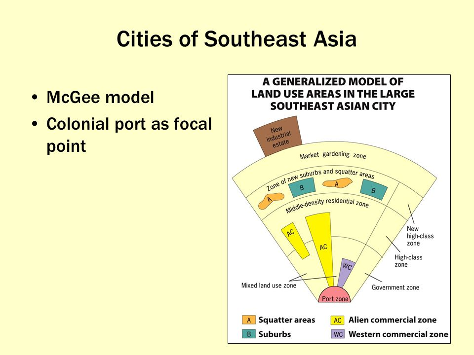 Cities of Southeast Asia