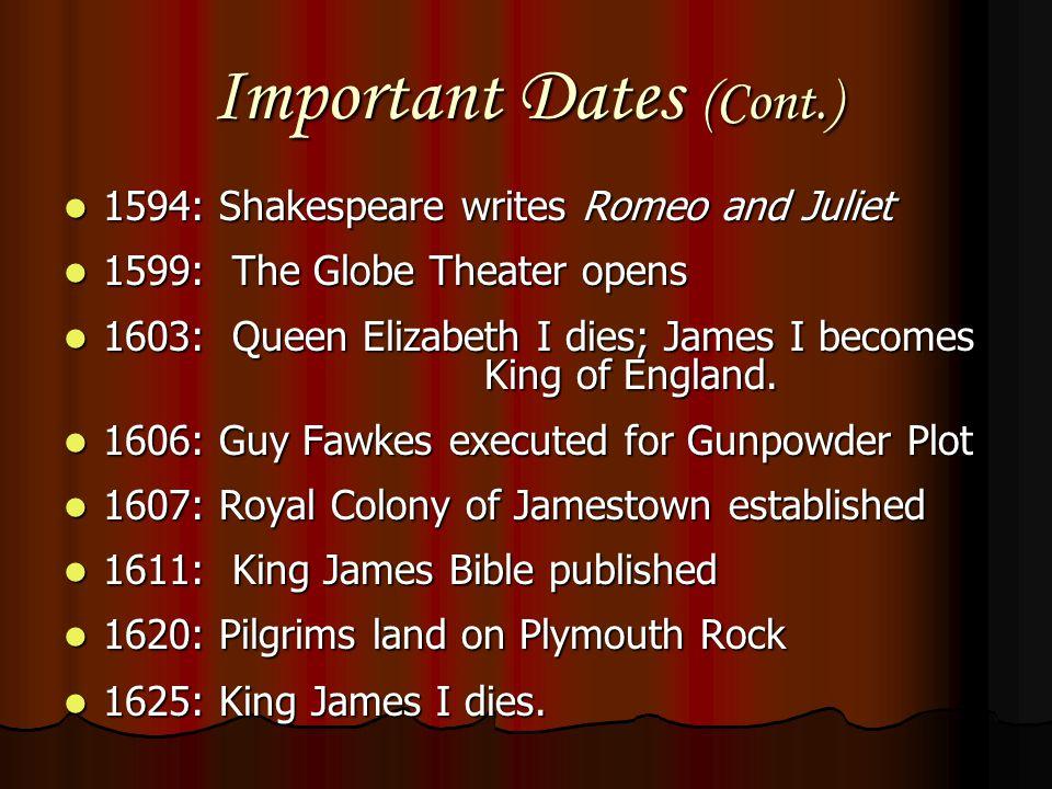 Important Dates (Cont.)