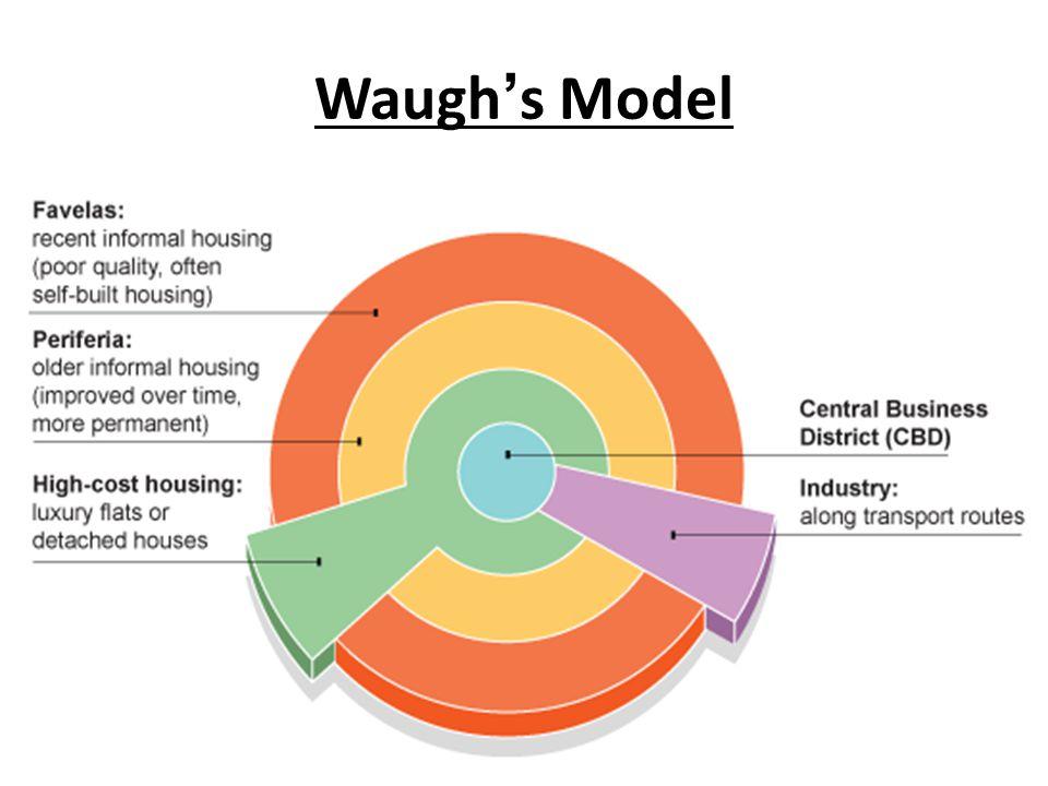 Waugh's Model