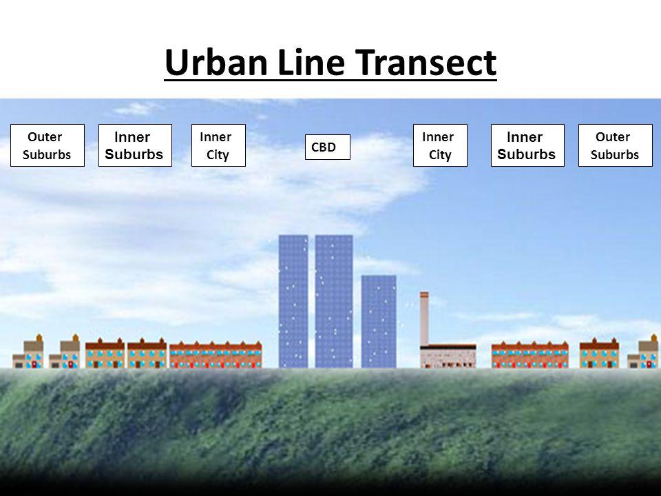 Urban Line Transect Outer Suburbs Inner Suburbs Inner City Inner City