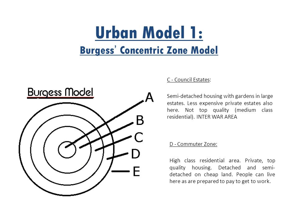 Urban Model 1: Burgess' Concentric Zone Model