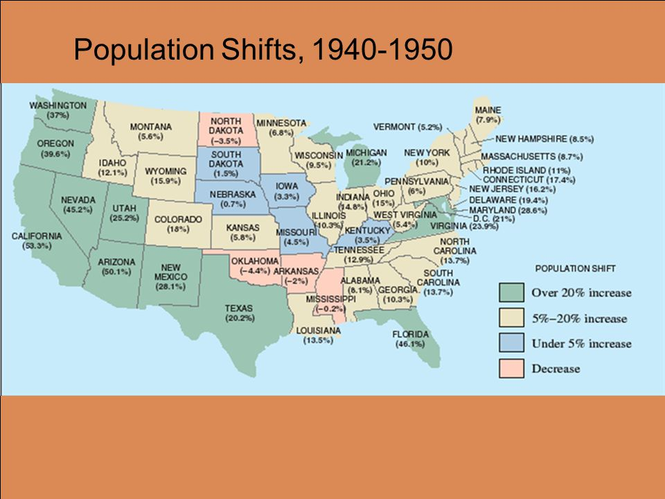 Population Shifts, 1940-1950