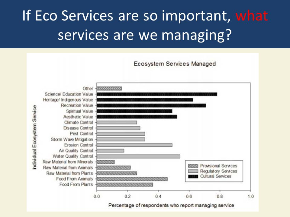 If Eco Services are so important, what services are we managing