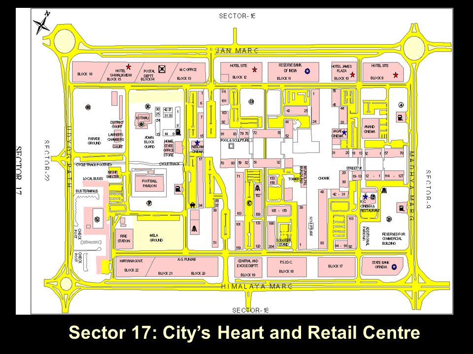 Sector 17: City's Heart and Retail Centre