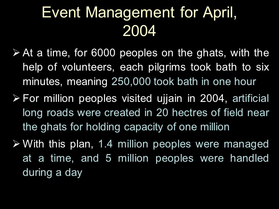 Event Management for April, 2004