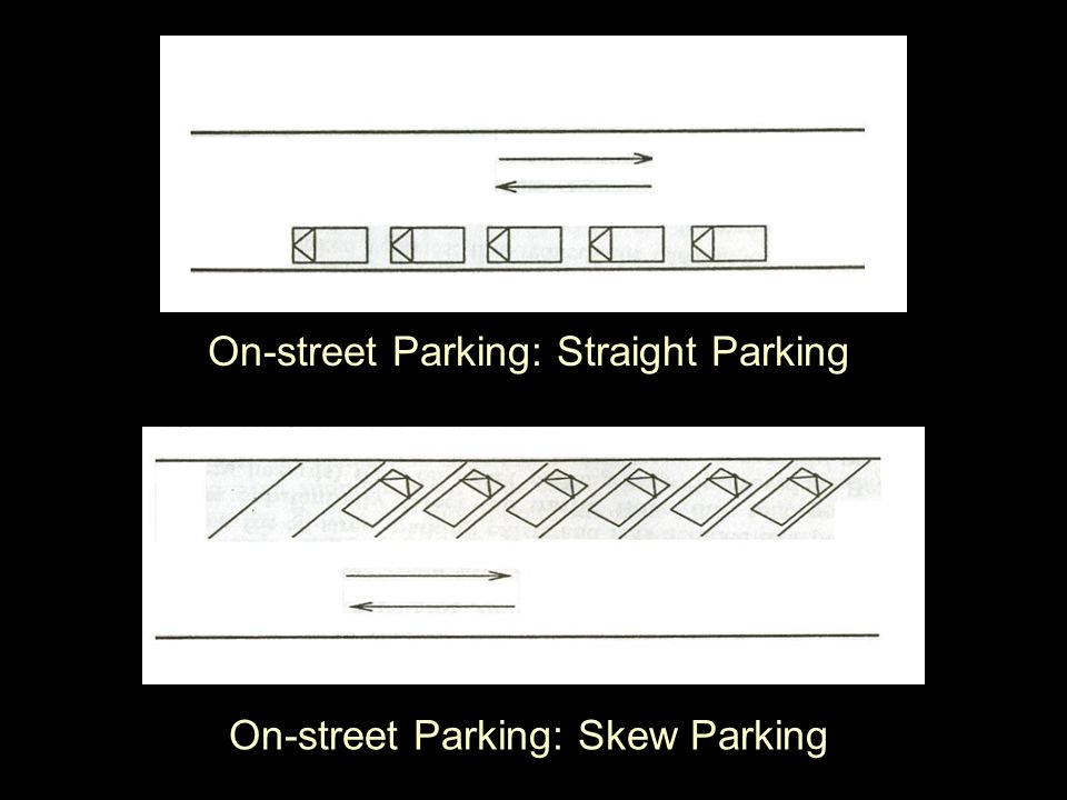 On-street Parking: Straight Parking