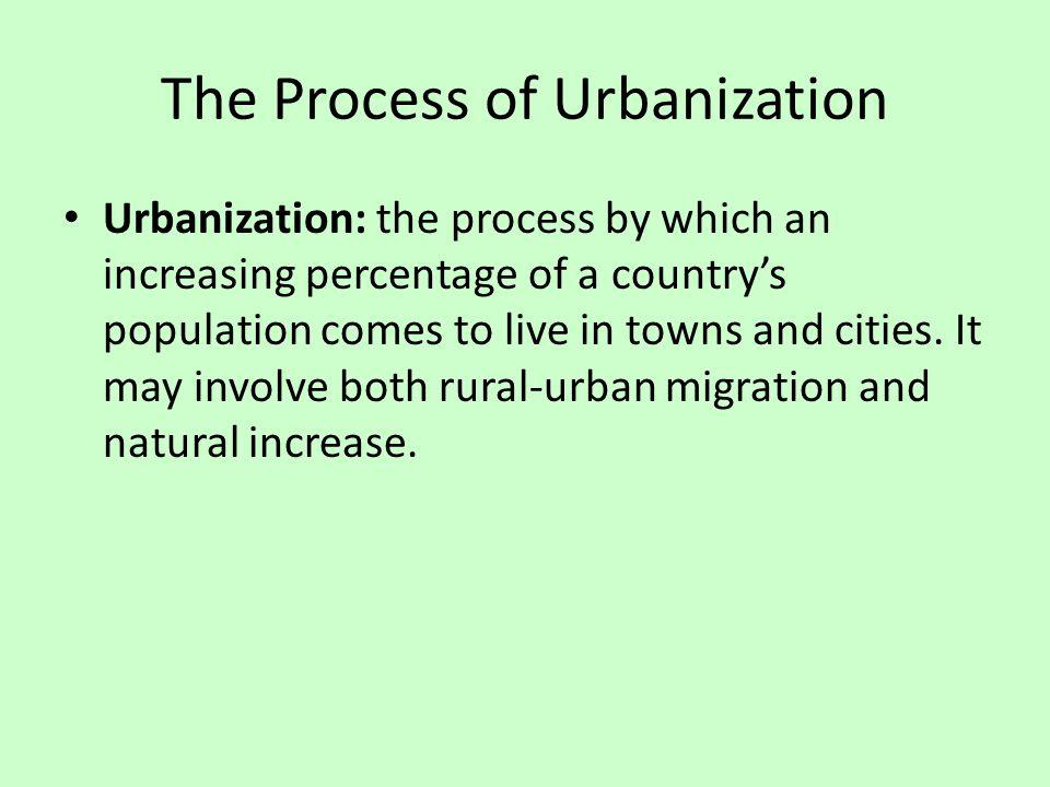 The Process of Urbanization