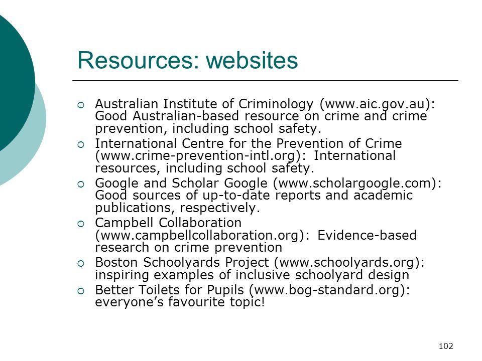 Resources: websites