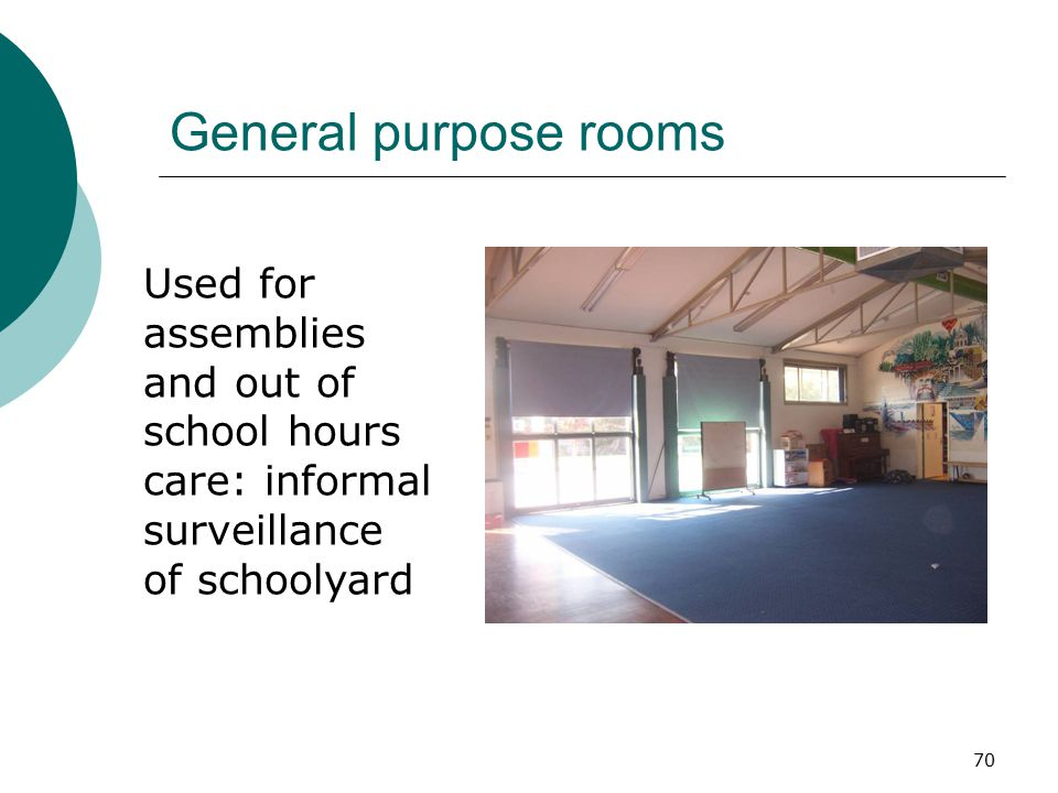 General purpose rooms Used for assemblies and out of school hours care: informal surveillance of schoolyard.