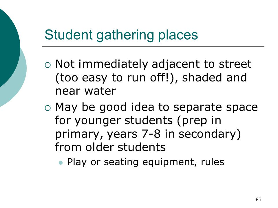 Student gathering places